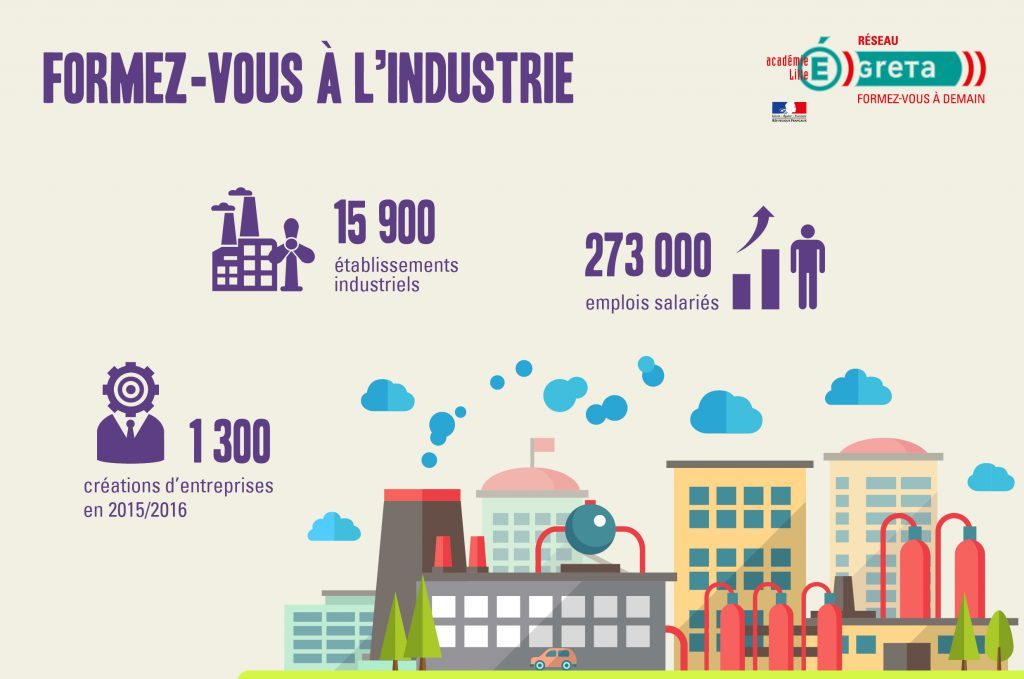 infographie industrie